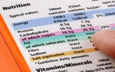 7 απορίες για την ετικέτα τροφίμων